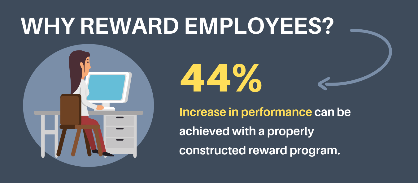 Why employee recognition is important