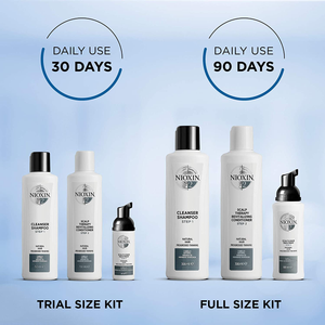 Nioxin System Hair Care Kits - Full Size (90 Days) & Trial Size (30 Days) Options
