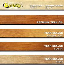 Load image into Gallery viewer, Star Brite Premium Teak Cleaner - Restore, Renew & Refresh Old Weathered Gray Teak Furniture & Other Fine Woods
