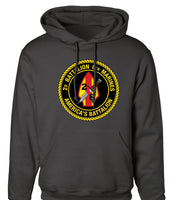 2nd Battalion 8th Marines