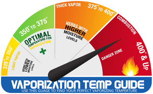 Vape Temperature: Best Temperature for Vaping