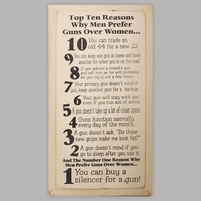 Top 10 Reasons Men Prefer Guns Plaque