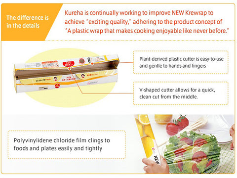 Krewrap food wrap film set