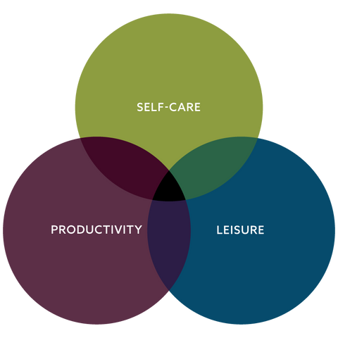 self care leisure productivity