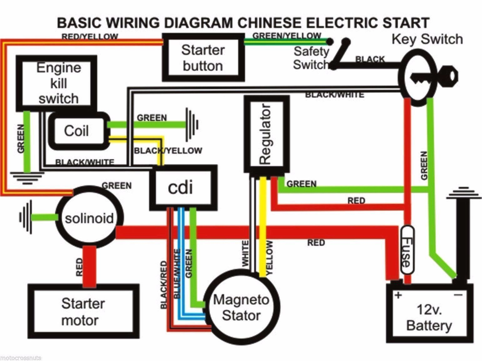 Full Electrics wiring harness coil CDI 40/40/40cc atv quad bike ...