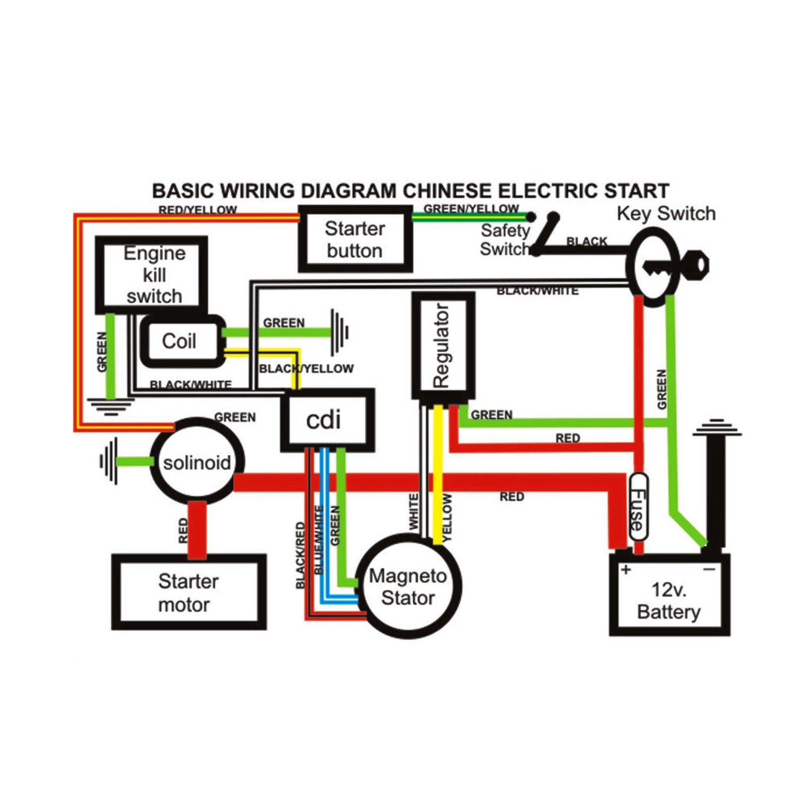 Atomic Dirt Bike 250 Wiring Diagram - Wiring Diagram on 200cc enduro dirt bike, lightest 250 dirt bike, zongshen 200 dirt bike, ktm electric dirt bike, ktm 70cc dirt bike, zongshen 125cc dirt bike black, baja warrior 90cc dirt bike, ktm 450cc dirt bike, baja 150cc dirt bike, zongshen motorcycle, loncin 110 dirt bike,