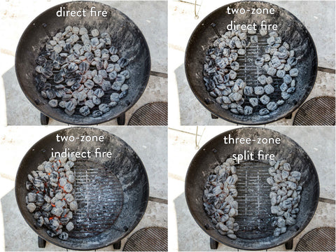 Direct Indirect Heat Placement