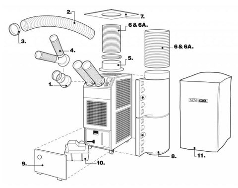 MovinCool Classic Plus 14 Parts Diagram