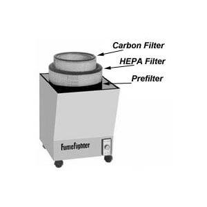 FumeFighter Odor Fume Extractor Filter Stages