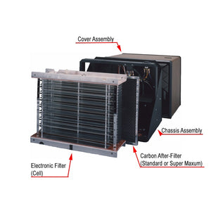 The AirMac 750E electrostatic smoke eater is easy to clean and easy to replace filters.
