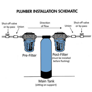 WH-500K Whole House Water Filter - Best POE System Filters 500,000 Gallons - Plumber Installation Schematic