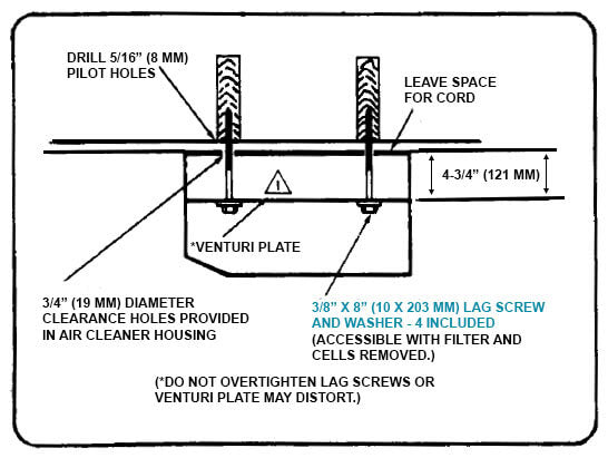 Lag Screw Kit Diagram