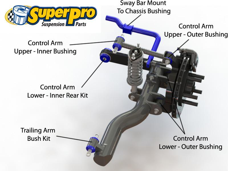 SUPERPRO INTEGRA TYPE R DC5 FRONT AND REAR CONTROL ARM AND SWAY BAR BUSH KIT - TDi North
