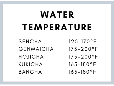 Japanese brewing water temperature