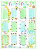Times Tables Poster by Emily Johnston