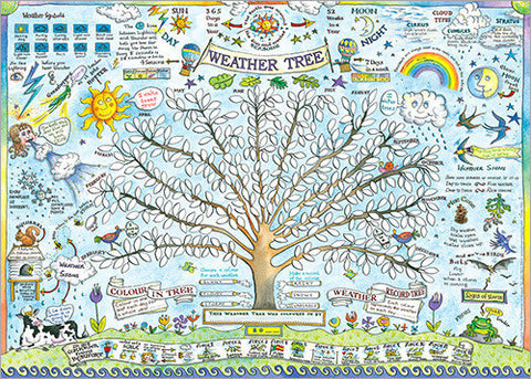 Weather Colouring Poster