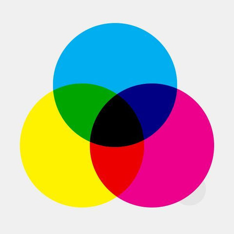 "opaque ""cmyk"" reusable macbook sticker by tabtag"