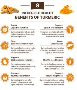 TURMERIC 1400 Mg Curcumin Vegan +bioperine High Strength Tumeric Capsules - Peak FX Nutrition