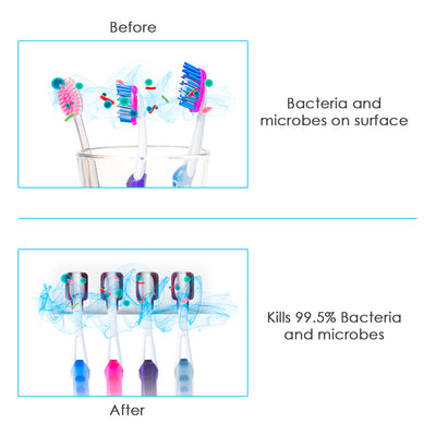 Ultra-Violet Toothbrush Sterilizer-Health-Gear