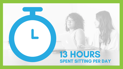 13 hours are spent sitting per day