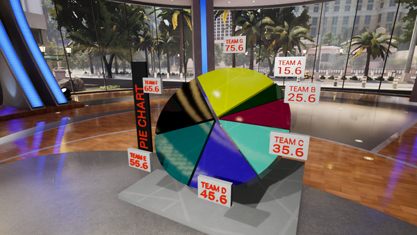 Dynamic Pie Chart Plugin for Voyager on Unreal - Powered by IDONIX