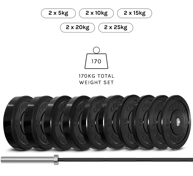 170kg Olympic Rubber