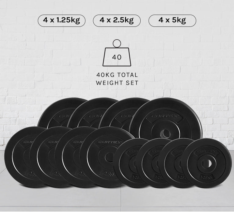 EnduraShell Weight Plates