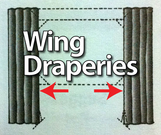 Da-Lite 36685 - Wing Drapery for 62x108 Fast-Fold Deluxe Screen System