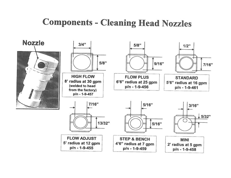 Caretaker In-floor Cleaning Head Flow Adjust Nozzle 25 Pack (Clear) - ePoolSupply