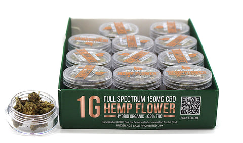 Bluumlab Hemp Flower ( Display of 24 Jars )