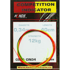Hends Competition Indicators