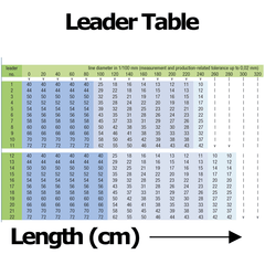 Stroft Tapered Leaders