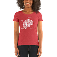 Jiu-Jitsu Brain Ladies' Short Seeve Tri-blend T-shirt