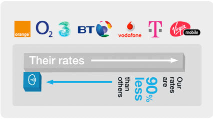 uk data roaming rates