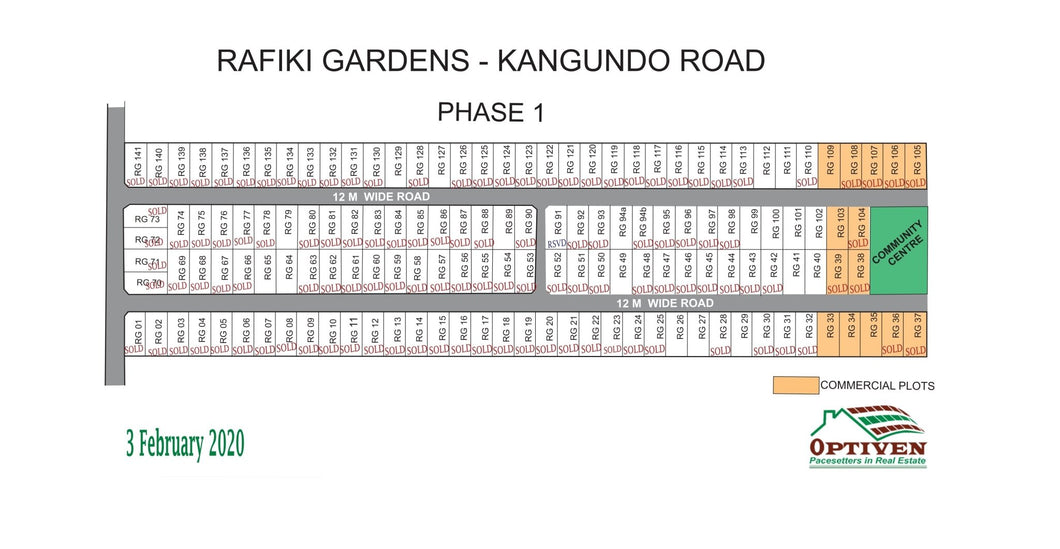 Rafiki Gardens Phase 1 - Kangundo Road, Machakos County - Plot B079, LR NO57792 Area(HA) 0.045 - OPTIVEN