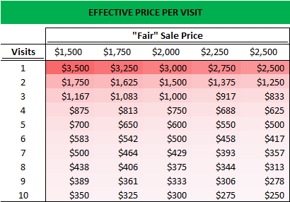 Hearing Aid Prices and the True Cost of Audiologist Visits