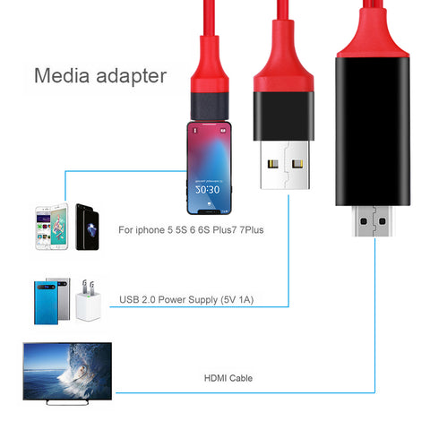 Cable Tv Hdmi Converter For iPhone and iPad - Beeline-Xpress