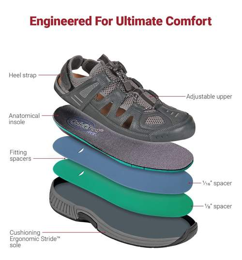 OrthoFeet Men's Alpine, Gray Diabetic Therapeutic Orthotic Sandals - Shoe Break Down Image