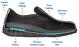 Orthofeet Men's Avery Island, Black Casual Diabetic Footwear - Shoe Information