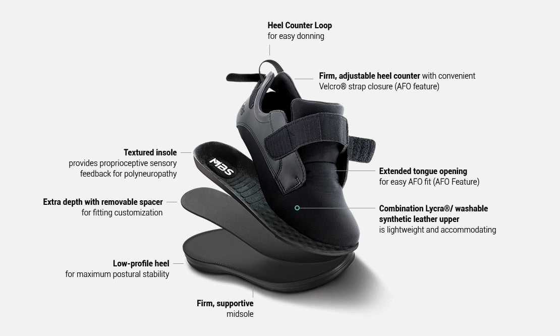 Apex Men's Moore Balance (MBS) A3200M Diabetic Shoe - Inside The Moore Balance Shoe