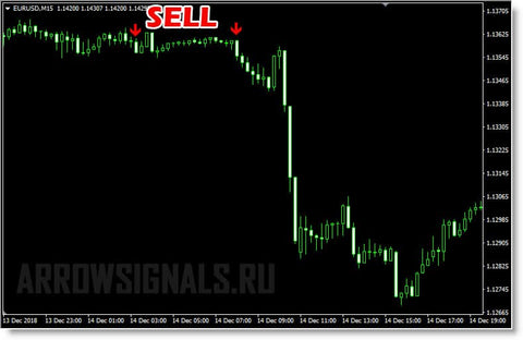 Arrow trend signal forex trading