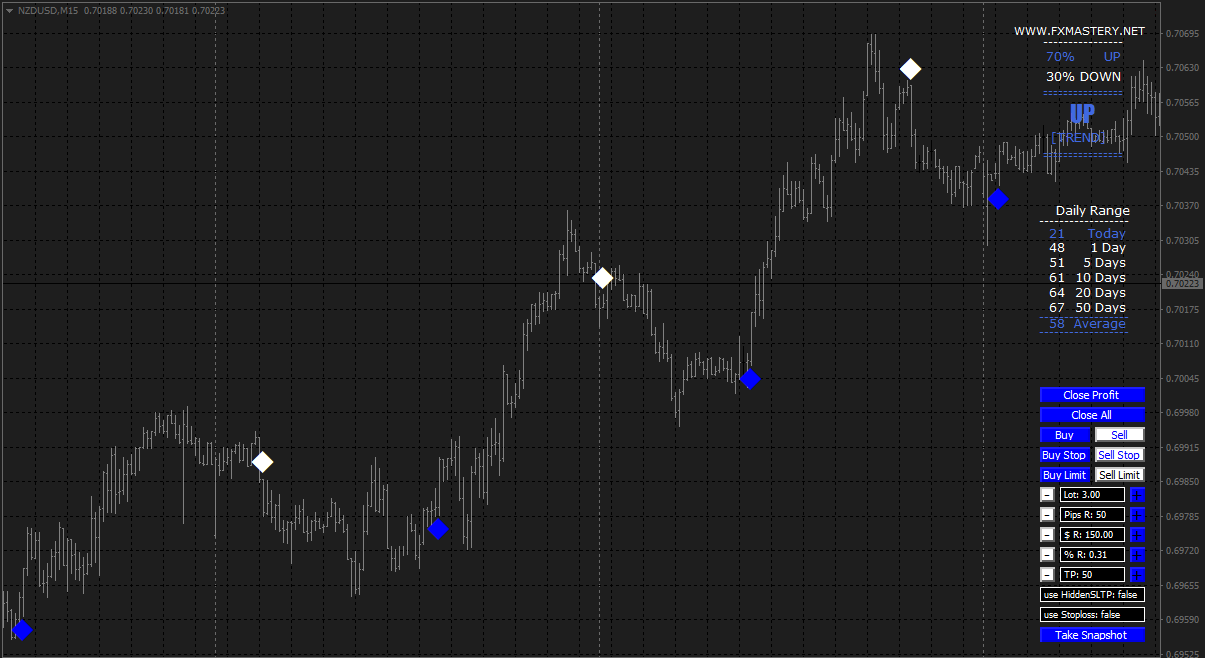 FX Mastery Trading Software