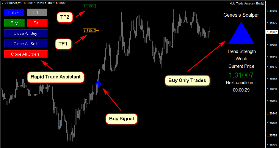 gbpusd how to trade