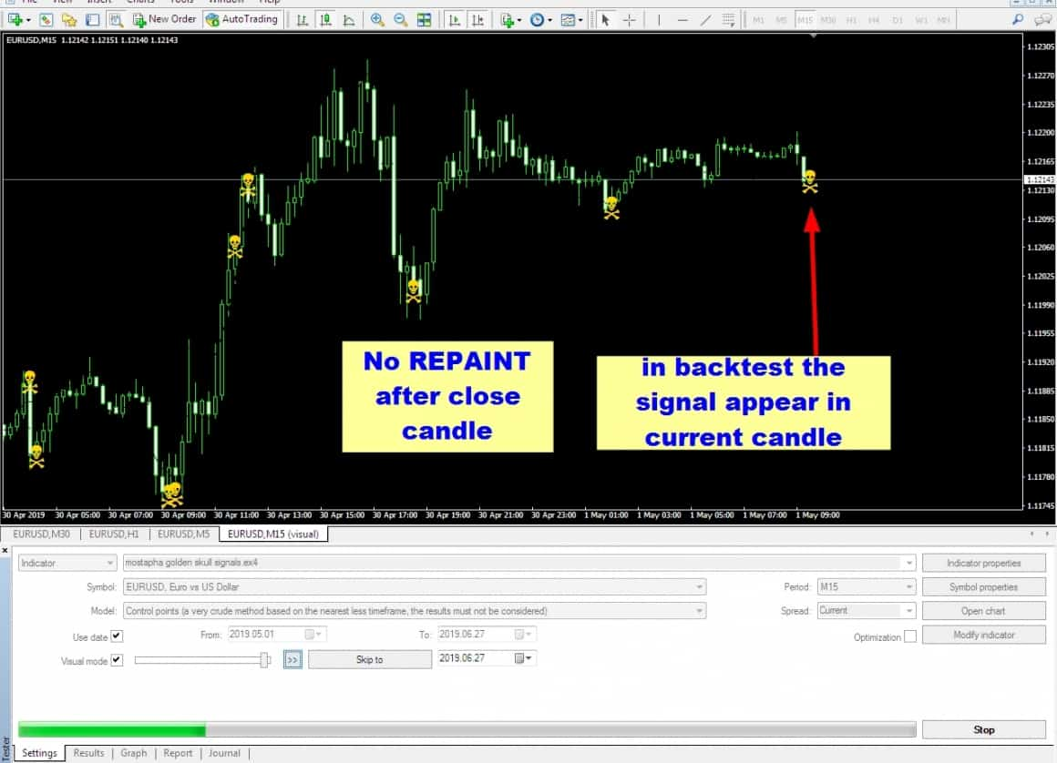 forex trading download mq4