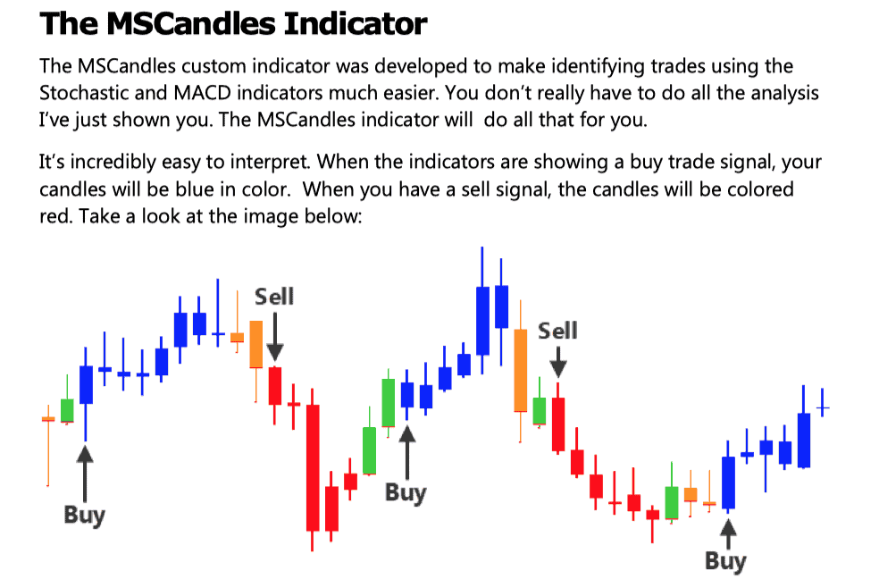 Money Suck Candles by Tradeology