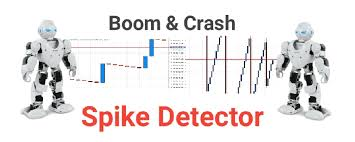 Boom and Crash Spike Detector for MT5