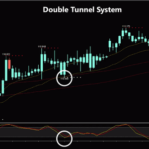 Double Tunnel System by Russ Horn + bonus