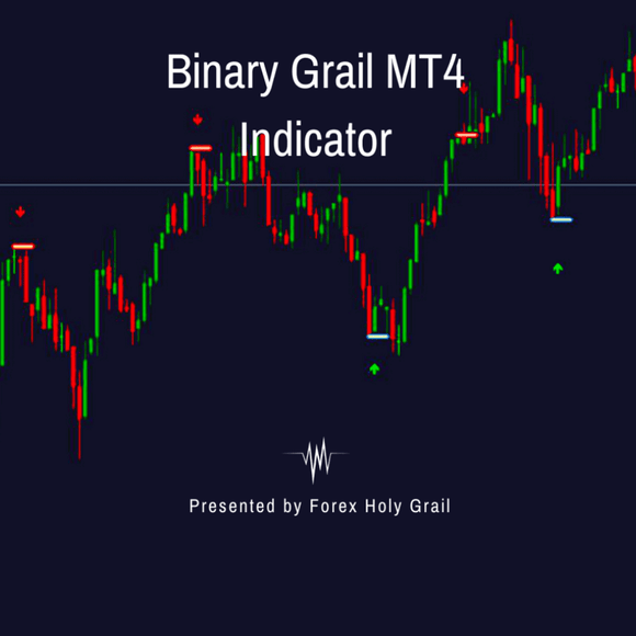 FHG BINARY GRAIL MT4 INDICATOR