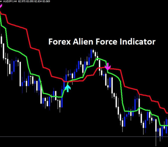 Forex Alien Force Indicator