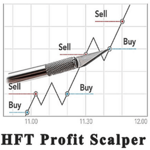 HFT Profit Scalper v3.0